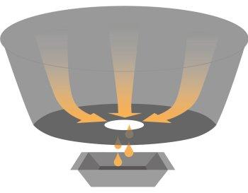grill bbq star grill elektrogrill. Black Bedroom Furniture Sets. Home Design Ideas